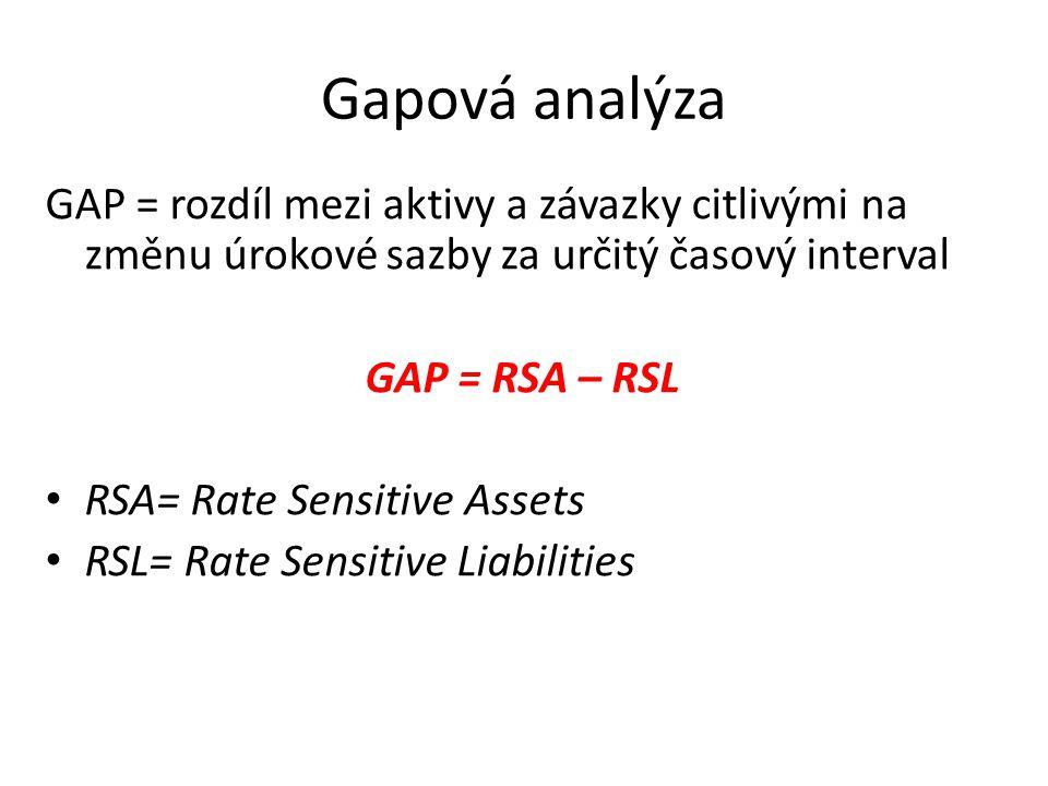 GAP = rozdíl mezi aktivy a závazky citlivými na změnu úrokové sazby za určitý časový interval GAP = RSA – RSL RSA= Rate Sensitive Assets RSL= Rate Sen