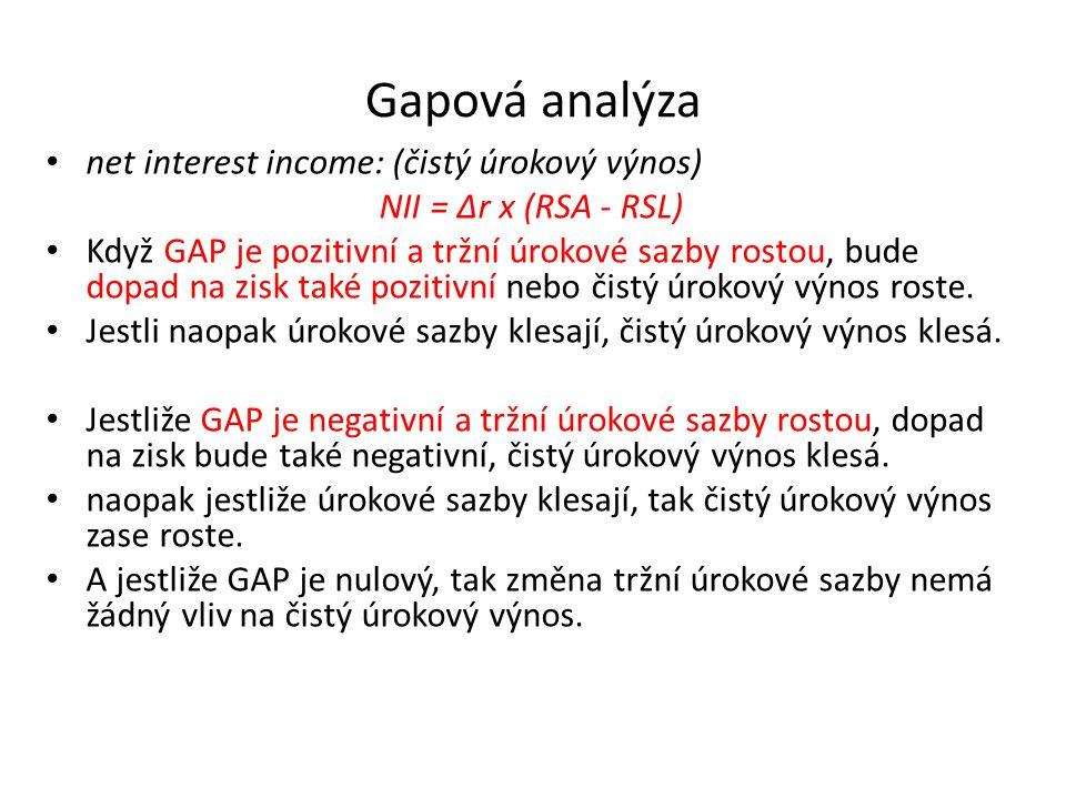 Gapová analýza net interest income: (čistý úrokový výnos) NII = Δr x (RSA - RSL) Když GAP je pozitivní a tržní úrokové sazby rostou, bude dopad na zis