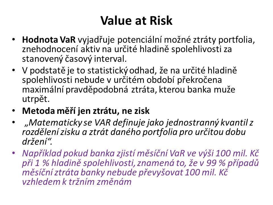 Value at Risk Hodnota VaR vyjadřuje potenciální možné ztráty portfolia, znehodnocení aktiv na určité hladině spolehlivosti za stanovený časový interva