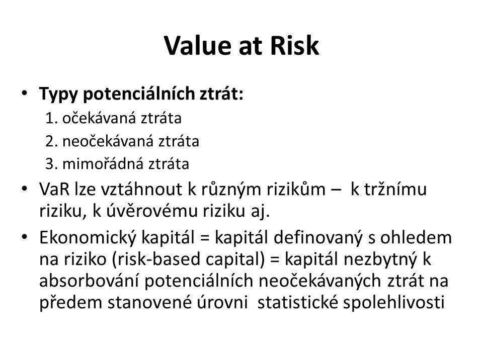 Value at Risk Typy potenciálních ztrát: 1. očekávaná ztráta 2. neočekávaná ztráta 3. mimořádná ztráta VaR lze vztáhnout k různým rizikům – k tržnímu r