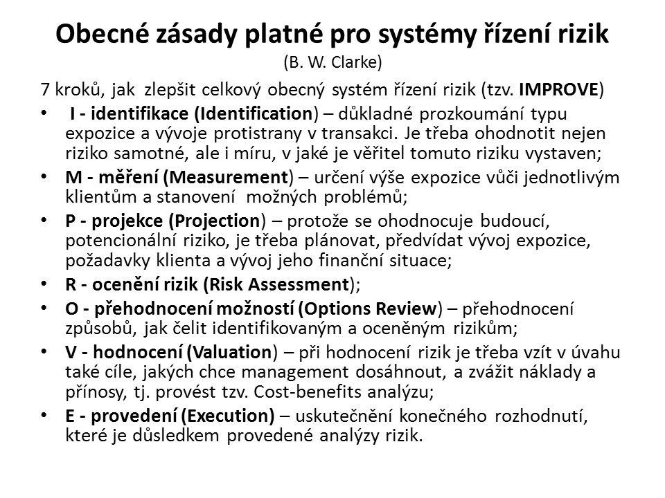 Obecné zásady platné pro systémy řízení rizik (B. W. Clarke) 7 kroků, jak zlepšit celkový obecný systém řízení rizik (tzv. IMPROVE) I - identifikace (