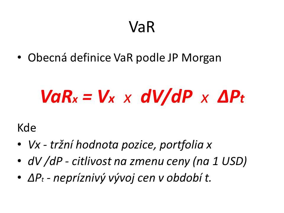VaR Obecná definice VaR podle JP Morgan VaR x = V x x dV/dP x ΔP t Kde Vx - tržní hodnota pozice, portfolia x dV /dP - citlivost na zmenu ceny (na 1 U