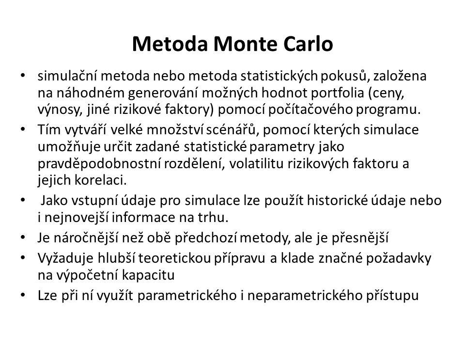 Metoda Monte Carlo simulační metoda nebo metoda statistických pokusů, založena na náhodném generování možných hodnot portfolia (ceny, výnosy, jiné riz