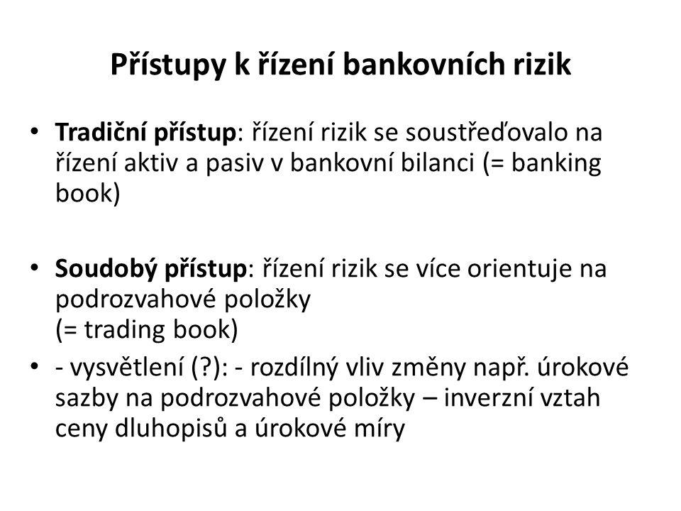 Přístupy k řízení bankovních rizik Tradiční přístup: řízení rizik se soustřeďovalo na řízení aktiv a pasiv v bankovní bilanci (= banking book) Soudobý