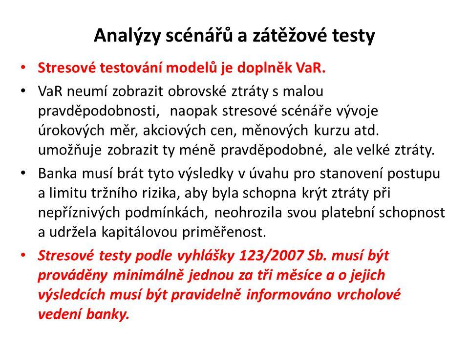 Analýzy scénářů a zátěžové testy Stresové testování modelů je doplněk VaR. VaR neumí zobrazit obrovské ztráty s malou pravděpodobnosti, naopak stresov