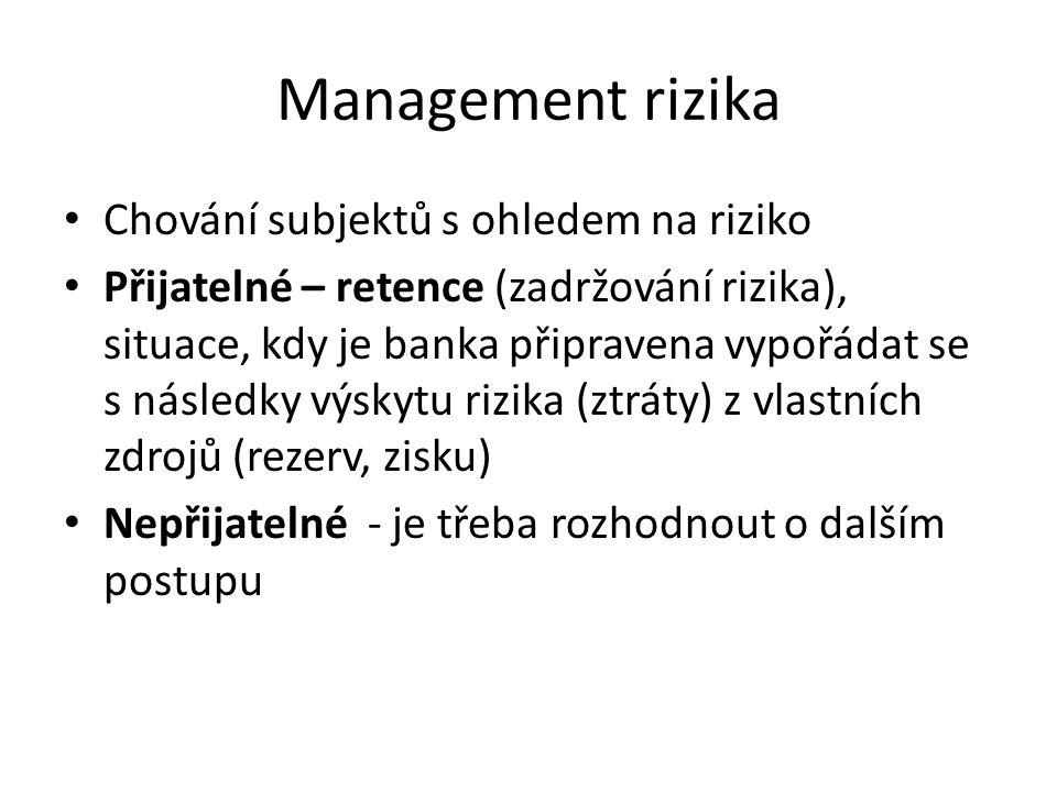 Management rizika Chování subjektů s ohledem na riziko Přijatelné – retence (zadržování rizika), situace, kdy je banka připravena vypořádat se s násle