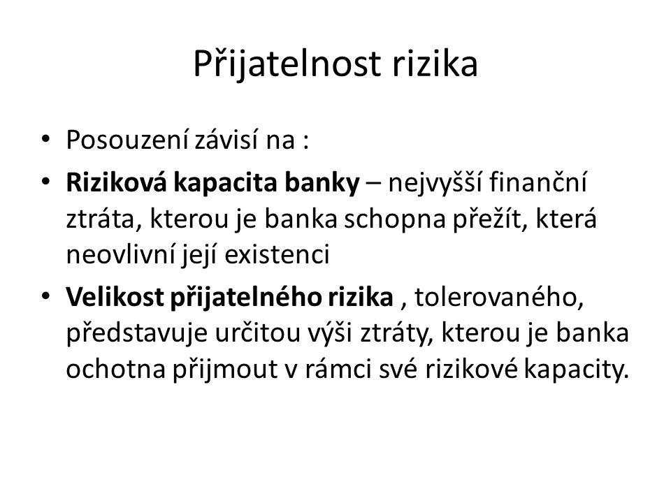 Přijatelnost rizika Posouzení závisí na : Riziková kapacita banky – nejvyšší finanční ztráta, kterou je banka schopna přežít, která neovlivní její exi