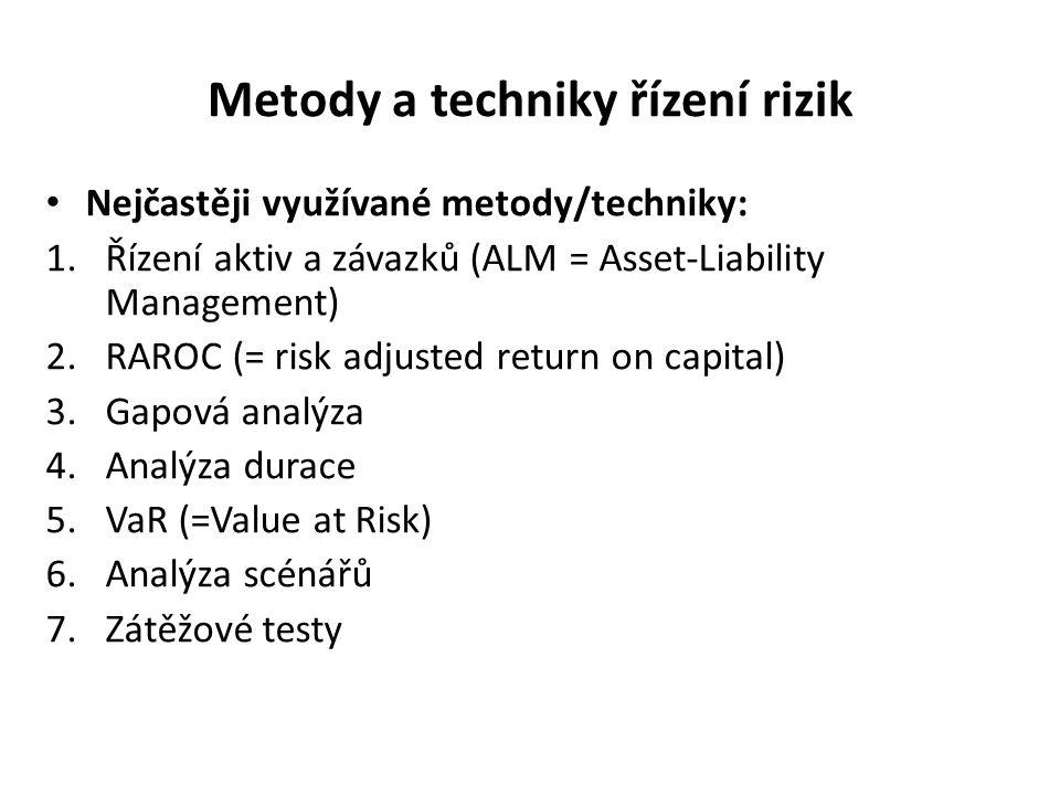Metody a techniky řízení rizik Nejčastěji využívané metody/techniky: 1.Řízení aktiv a závazků (ALM = Asset-Liability Management) 2.RAROC (= risk adjus