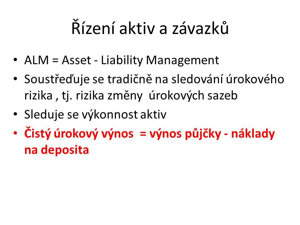 Řízení aktiv a závazků ALM = Asset - Liability Management Soustřeďuje se tradičně na sledování úrokového rizika, tj. rizika změny úrokových sazeb Sled