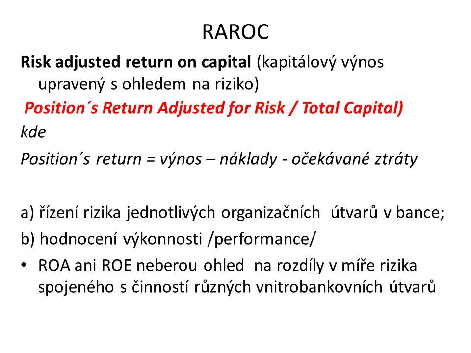 RAROC Risk adjusted return on capital (kapitálový výnos upravený s ohledem na riziko) Position´s Return Adjusted for Risk / Total Capital) kde Positio