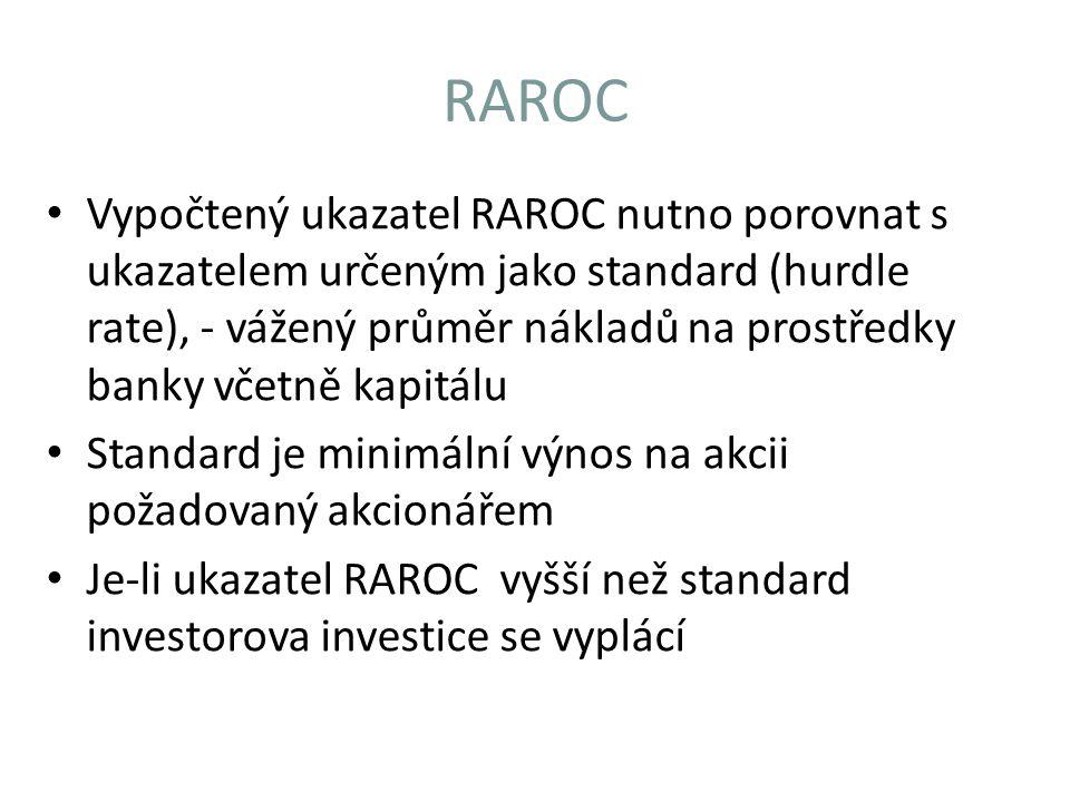 RAROC Vypočtený ukazatel RAROC nutno porovnat s ukazatelem určeným jako standard (hurdle rate), - vážený průměr nákladů na prostředky banky včetně kap