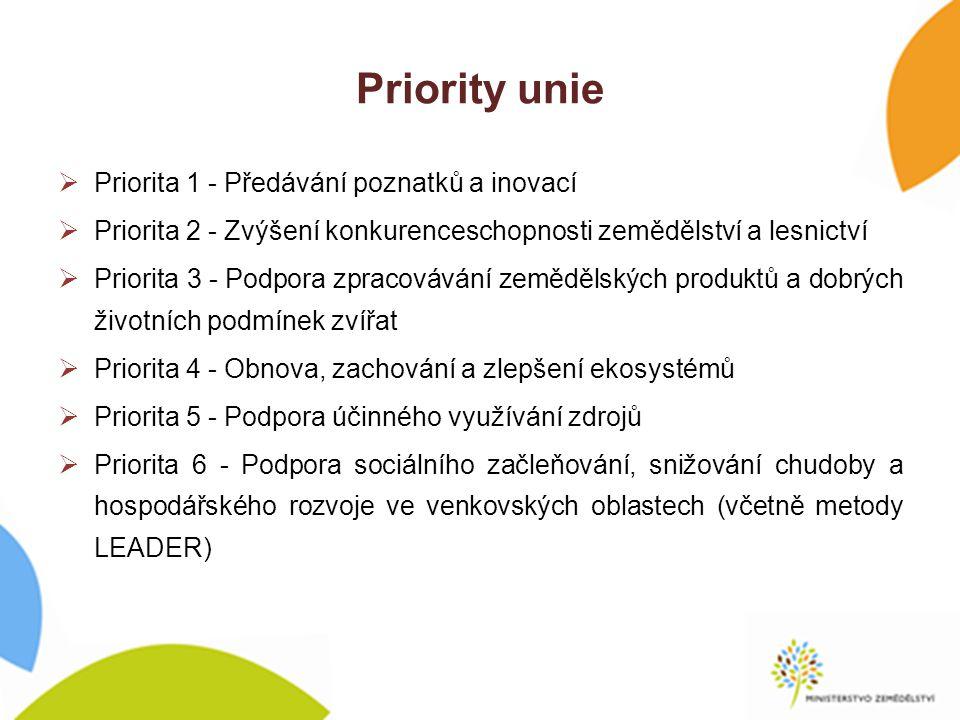 Priority unie  Priorita 1 - Předávání poznatků a inovací  Priorita 2 - Zvýšení konkurenceschopnosti zemědělství a lesnictví  Priorita 3 - Podpora zpracovávání zemědělských produktů a dobrých životních podmínek zvířat  Priorita 4 - Obnova, zachování a zlepšení ekosystémů  Priorita 5 - Podpora účinného využívání zdrojů  Priorita 6 - Podpora sociálního začleňování, snižování chudoby a hospodářského rozvoje ve venkovských oblastech (včetně metody LEADER)