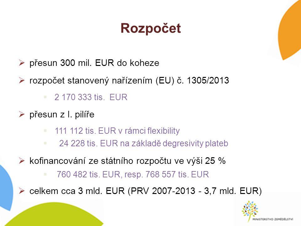 Rozpočet  přesun 300 mil.EUR do koheze  rozpočet stanovený nařízením (EU) č.