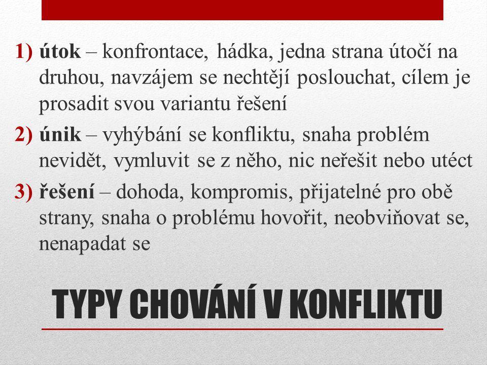 ZDROJE http://cs.wikipedia.org/wiki/Konflikt http://www.rokofsky.com/cs/sluzby/komunikacni-treninky-a- osobni-rozvoje/zvladnuti-konfliktu/ http://www.rokofsky.com/cs/sluzby/komunikacni-treninky-a- osobni-rozvoje/zvladnuti-konfliktu/ http://www.chovani.eu/agrese/m183 http://www.chovani.eu/asertivita/c224 http://www.sszdra-karvina.cz/komunikace/aserti/as6.htm