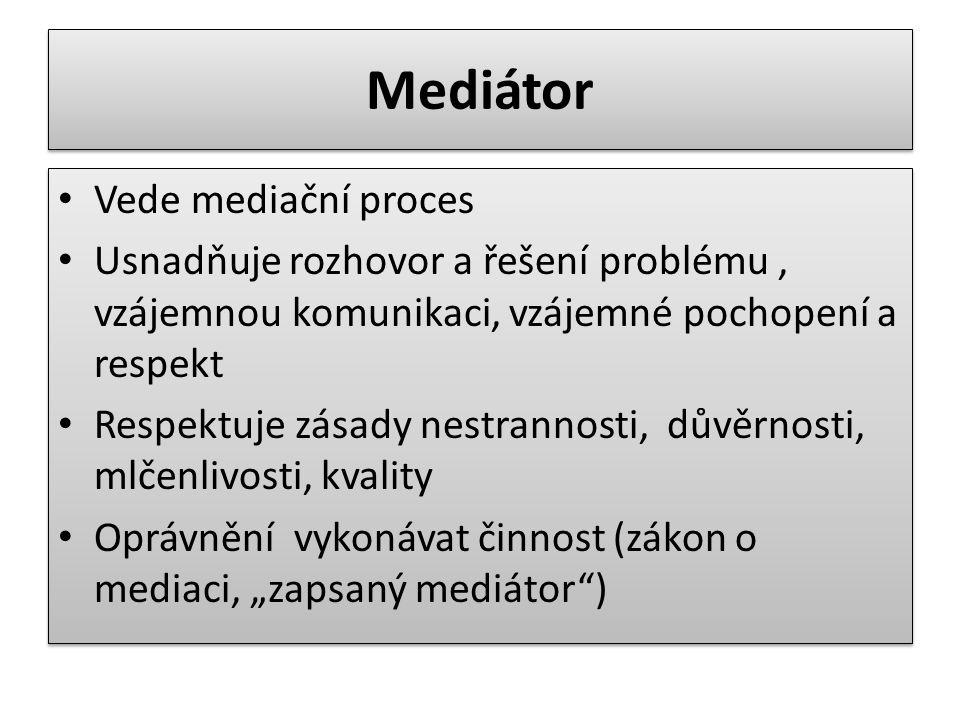 """Mediátor Vede mediační proces Usnadňuje rozhovor a řešení problému, vzájemnou komunikaci, vzájemné pochopení a respekt Respektuje zásady nestrannosti, důvěrnosti, mlčenlivosti, kvality Oprávnění vykonávat činnost (zákon o mediaci, """"zapsaný mediátor ) Vede mediační proces Usnadňuje rozhovor a řešení problému, vzájemnou komunikaci, vzájemné pochopení a respekt Respektuje zásady nestrannosti, důvěrnosti, mlčenlivosti, kvality Oprávnění vykonávat činnost (zákon o mediaci, """"zapsaný mediátor )"""