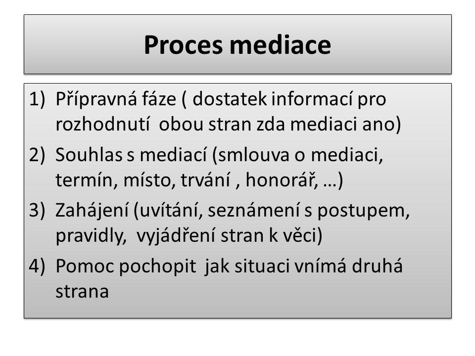 Proces mediace 1)Přípravná fáze ( dostatek informací pro rozhodnutí obou stran zda mediaci ano) 2)Souhlas s mediací (smlouva o mediaci, termín, místo, trvání, honorář, …) 3)Zahájení (uvítání, seznámení s postupem, pravidly, vyjádření stran k věci) 4)Pomoc pochopit jak situaci vnímá druhá strana 1)Přípravná fáze ( dostatek informací pro rozhodnutí obou stran zda mediaci ano) 2)Souhlas s mediací (smlouva o mediaci, termín, místo, trvání, honorář, …) 3)Zahájení (uvítání, seznámení s postupem, pravidly, vyjádření stran k věci) 4)Pomoc pochopit jak situaci vnímá druhá strana