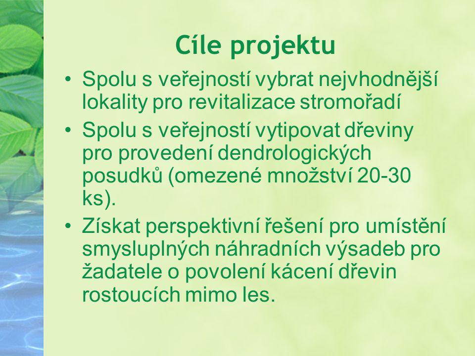 Cíle projektu Spolu s veřejností vybrat nejvhodnější lokality pro revitalizace stromořadí Spolu s veřejností vytipovat dřeviny pro provedení dendrolog