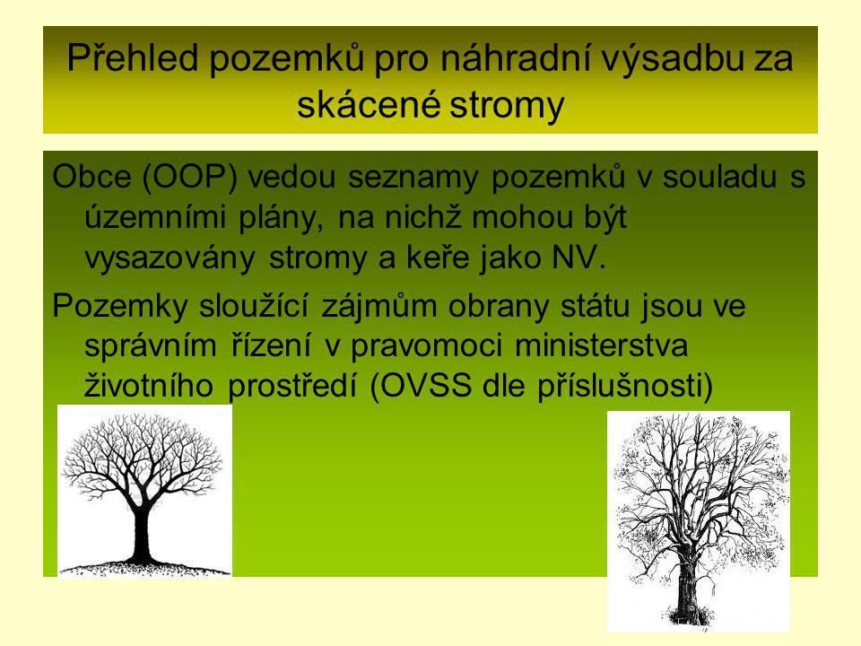 Přehled pozemků pro náhradní výsadbu za skácené stromy Obce (OOP) vedou seznamy pozemků v souladu s územními plány, na nichž mohou být vysazovány stromy a keře jako NV.