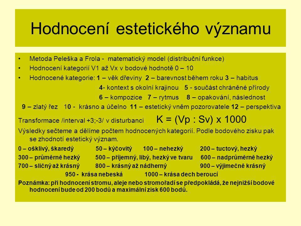 Hodnocení estetického významu Metoda Peleška a Frola - matematický model (distribuční funkce) Hodnocení kategorií V1 až Vx v bodové hodnotě 0 – 10 Hodnocené kategorie: 1 – věk dřeviny 2 – barevnost během roku 3 – habitus 4- kontext s okolní krajinou 5 - součást chráněné přírody 6 – kompozice 7 – rytmus 8 – opakování, následnost 9 – zlatý řez 10 - krásno a účelno 11 – estetický vněm pozorovatele 12 – perspektiva Transformace /interval +3;-3/ v disturbanci K = (Vp : Sv) x 1000 Výsledky sečteme a dělíme počtem hodnocených kategorií.