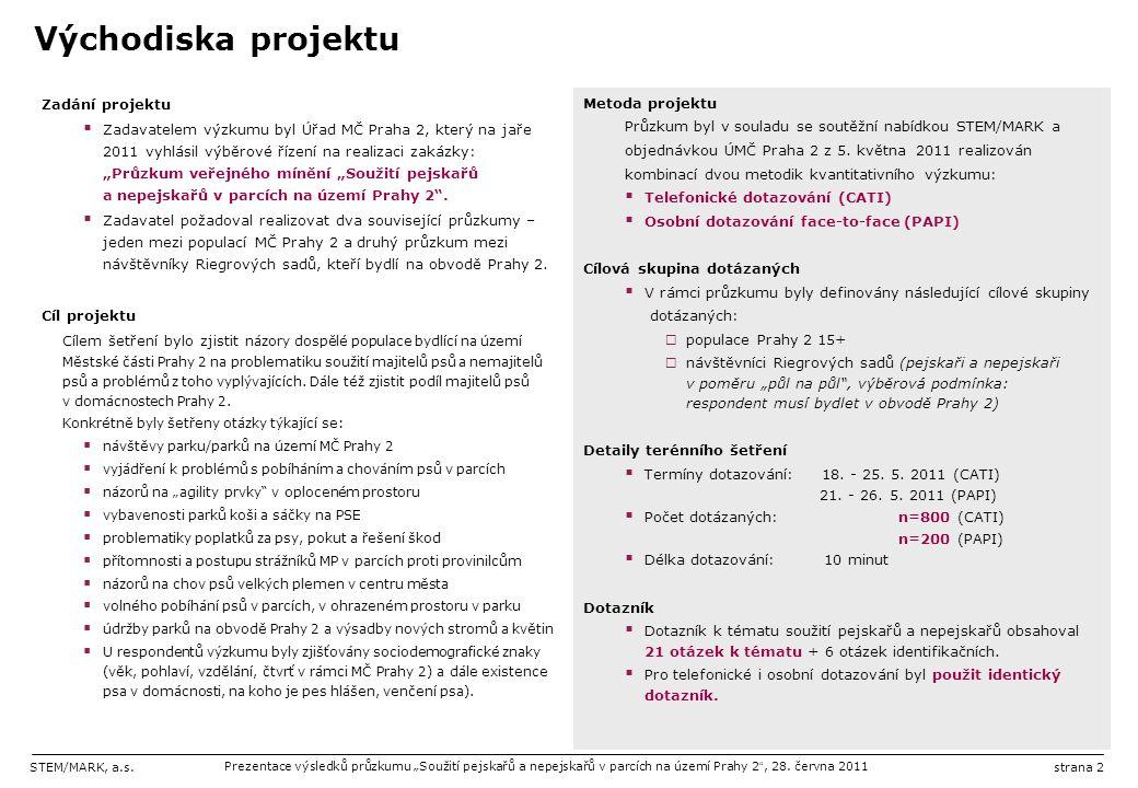 """STEM/MARK, a.s.Prezentace výsledků průzkumu """"Soužití pejskařů a nepejskařů v parcích na území Prahy 2 """", 28. června 2011strana 2 Východiska projektu Z"""