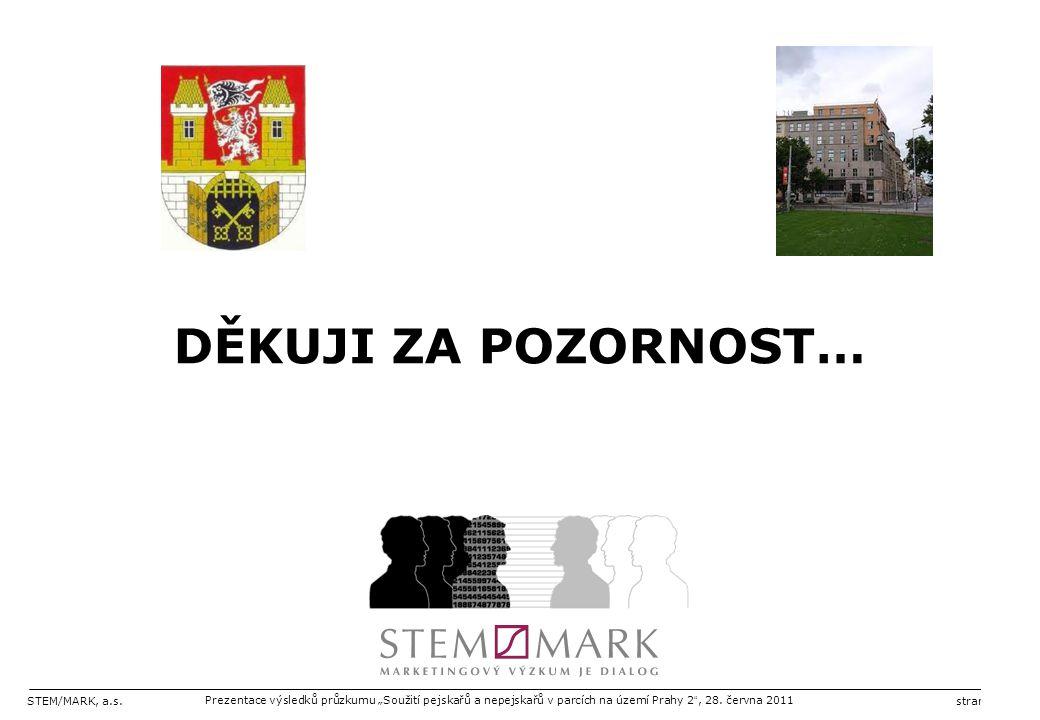 """STEM/MARK, a.s.Prezentace výsledků průzkumu """"Soužití pejskařů a nepejskařů v parcích na území Prahy 2 """", 28. června 2011strana 24 DĚKUJI ZA POZORNOST…"""