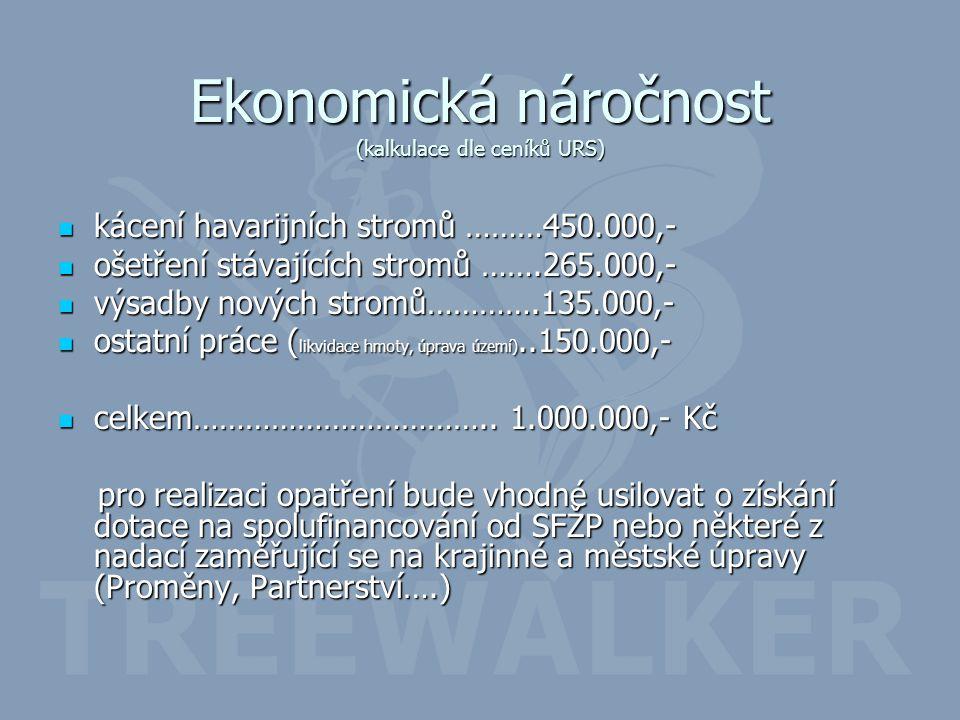Ekonomická náročnost (kalkulace dle ceníků URS) kácení havarijních stromů ………450.000,- kácení havarijních stromů ………450.000,- ošetření stávajících str