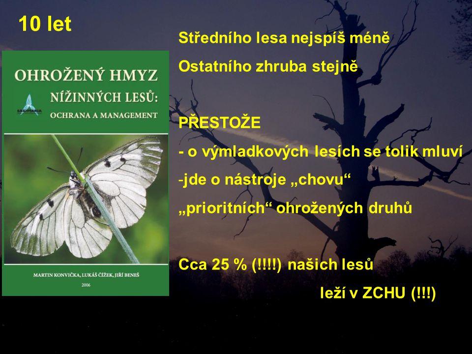 """10 let Středního lesa nejspíš méně Ostatního zhruba stejně PŘESTOŽE - o výmladkových lesích se tolik mluví -jde o nástroje """"chovu """"prioritních ohrožených druhů Cca 25 % (!!!!) našich lesů leží v ZCHU (!!!)"""