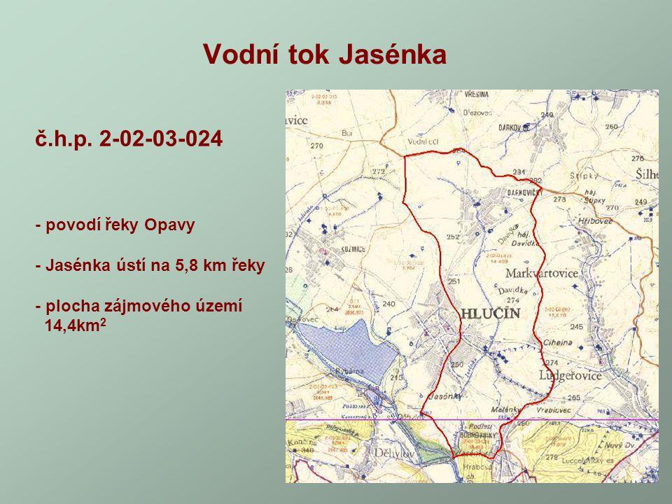 Vodní tok Jasénka č.h.p. 2-02-03-024 - povodí řeky Opavy - Jasénka ústí na 5,8 km řeky - plocha zájmového území 14,4km 2