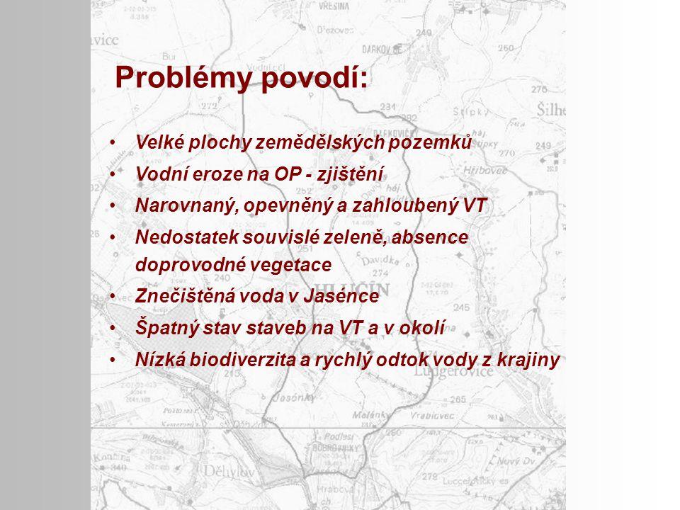 Změna území: Mapa návrhového stavu: Rozdělení návrhů na zlepšení stavu povodí do čtyř částí: Vodní toky Vegetace PEO Jiná opatření