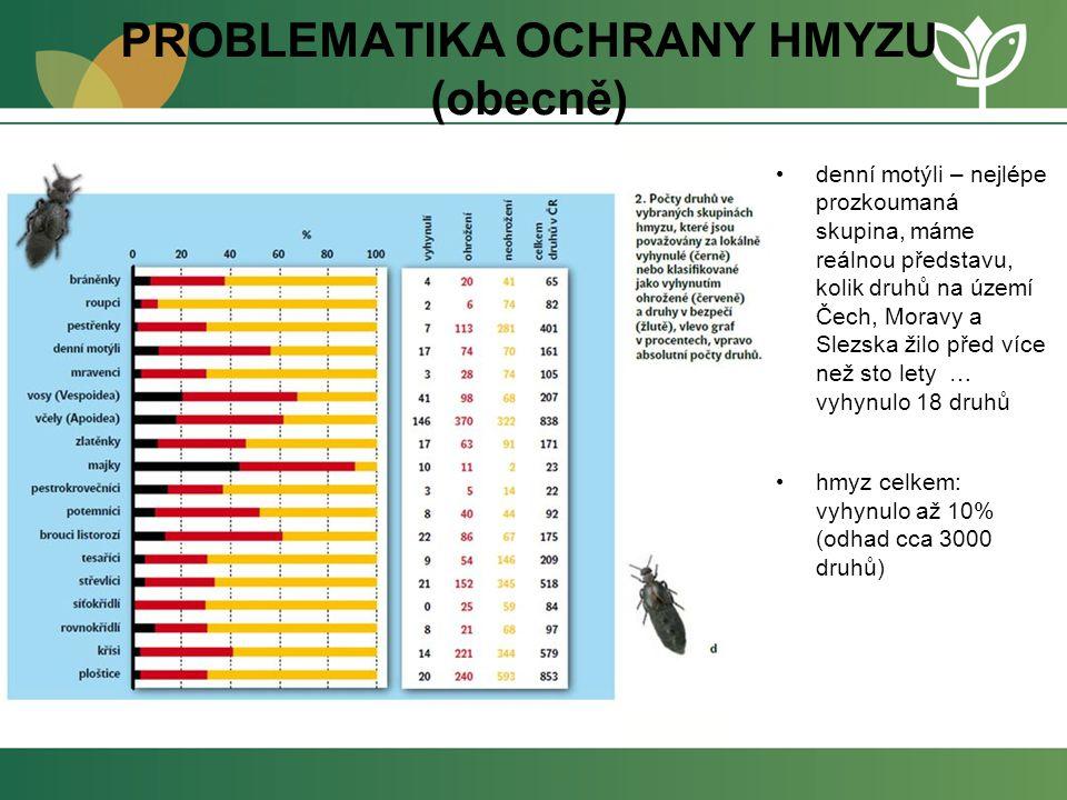 PROBLEMATIKA OCHRANY HMYZU (obecně) denní motýli – nejlépe prozkoumaná skupina, máme reálnou představu, kolik druhů na území Čech, Moravy a Slezska ži