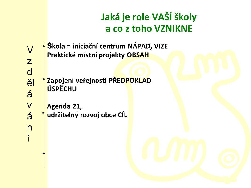 PRÉMIOVÁ TÉMATA 11.Rozvojová pomoc a spolupráce 12.