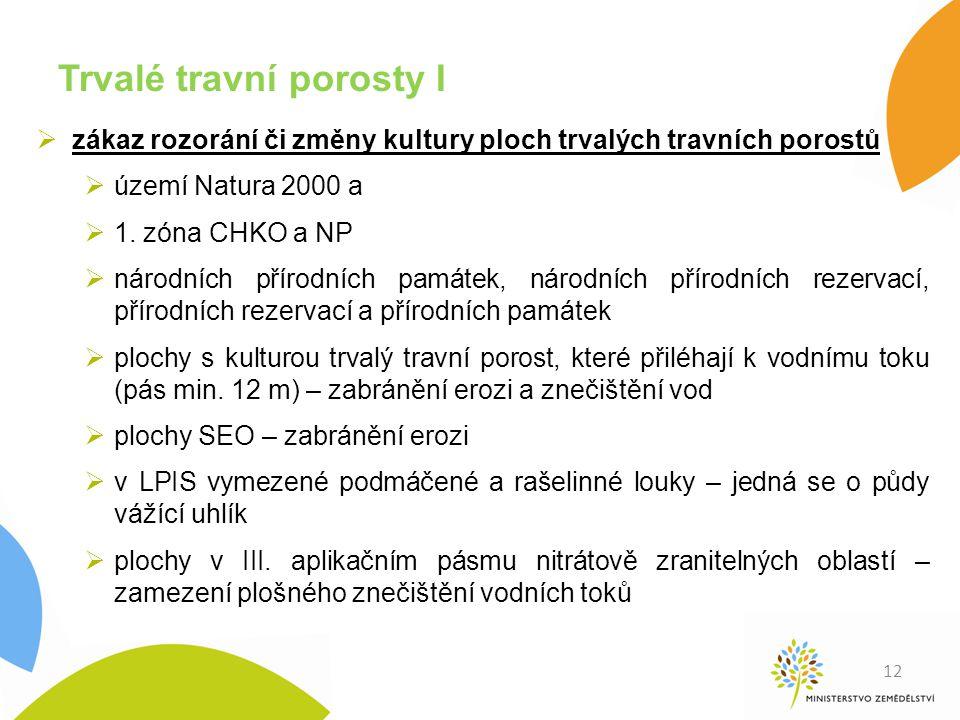 Trvalé travní porosty I  zákaz rozorání či změny kultury ploch trvalých travních porostů  území Natura 2000 a  1. zóna CHKO a NP  národních přírod