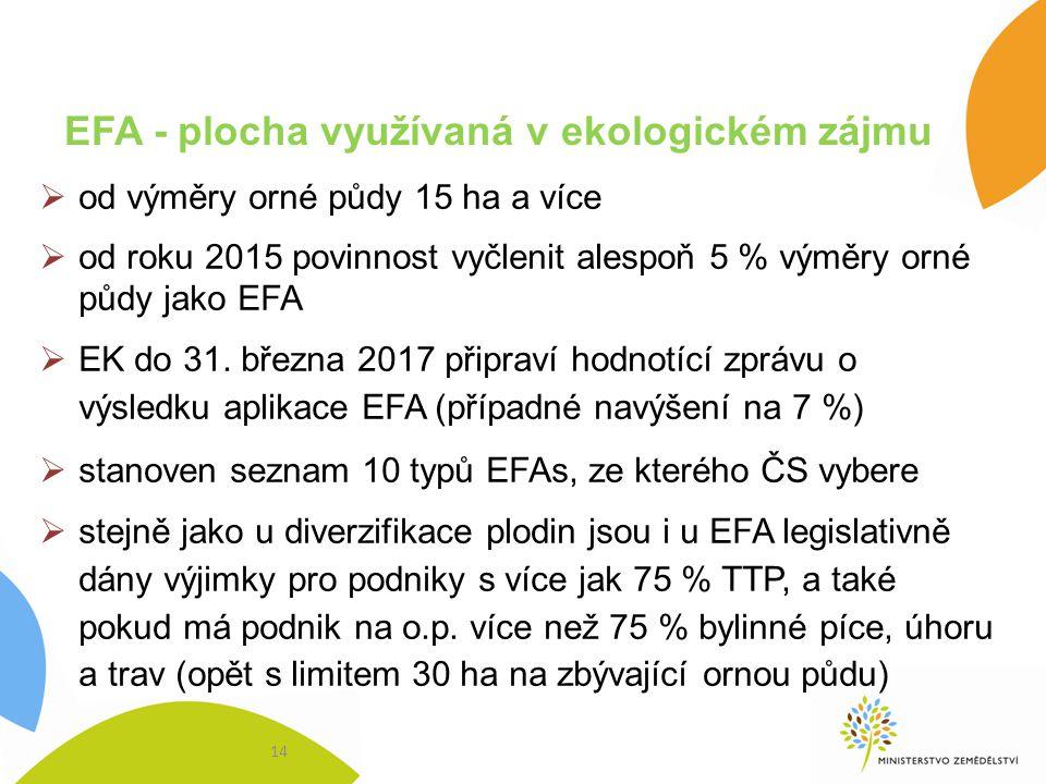 EFA - plocha využívaná v ekologickém zájmu  od výměry orné půdy 15 ha a více  od roku 2015 povinnost vyčlenit alespoň 5 % výměry orné půdy jako EFA