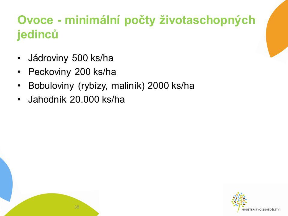 Ovoce - minimální počty životaschopných jedinců Jádroviny 500 ks/ha Peckoviny 200 ks/ha Bobuloviny (rybízy, maliník) 2000 ks/ha Jahodník 20.000 ks/ha