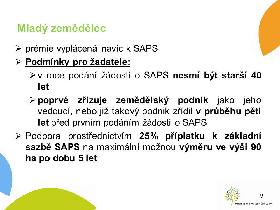 Mladý zemědělec  prémie vyplácená navíc k SAPS  Podmínky pro žadatele:  v roce podání žádosti o SAPS nesmí být starší 40 let  poprvé zřizuje zeměd