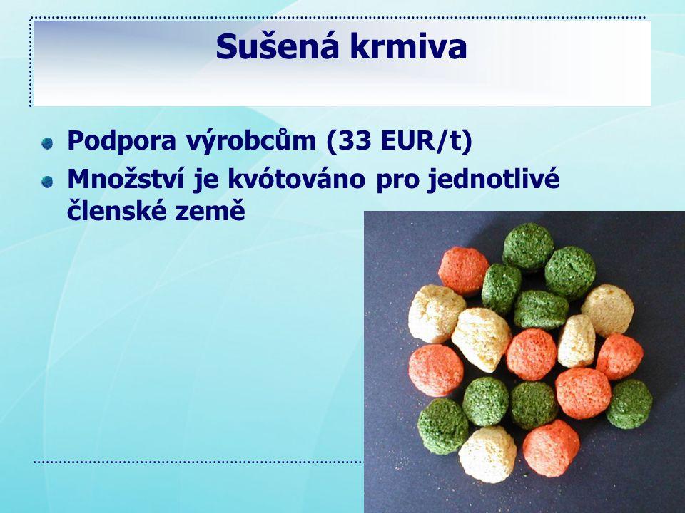 Sušená krmiva Podpora výrobcům (33 EUR/t) Množství je kvótováno pro jednotlivé členské země