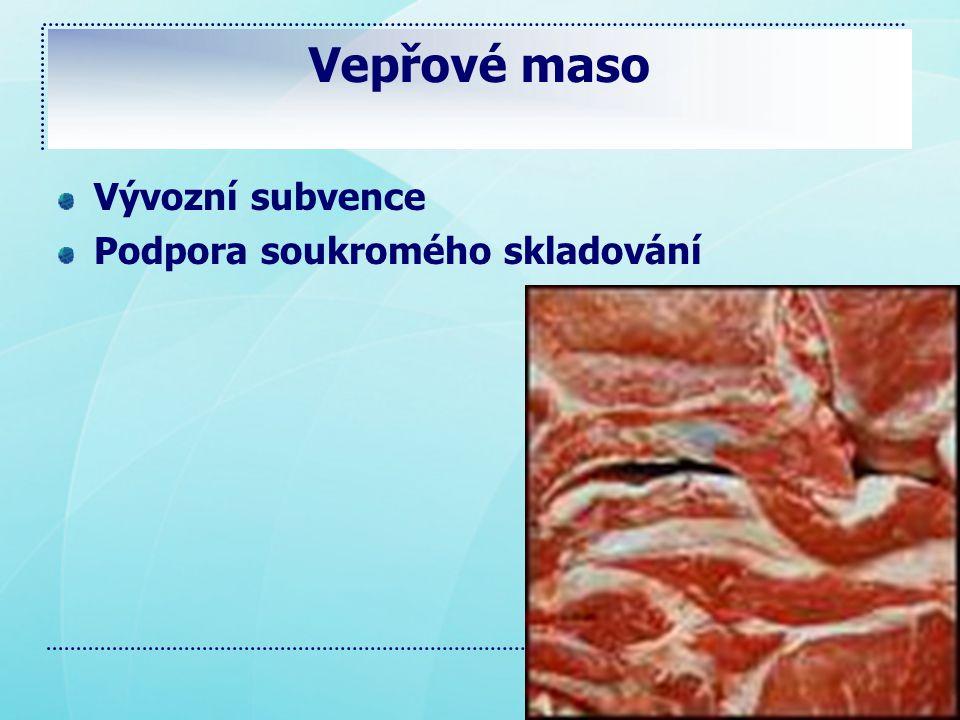 Vepřové maso Vývozní subvence Podpora soukromého skladování