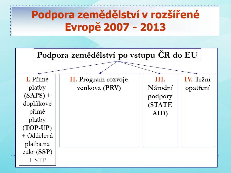 Podpora zemědělství v rozšířené Evropě 2007 - 2013 Podpora zemědělství po vstupu ČR do EU I.