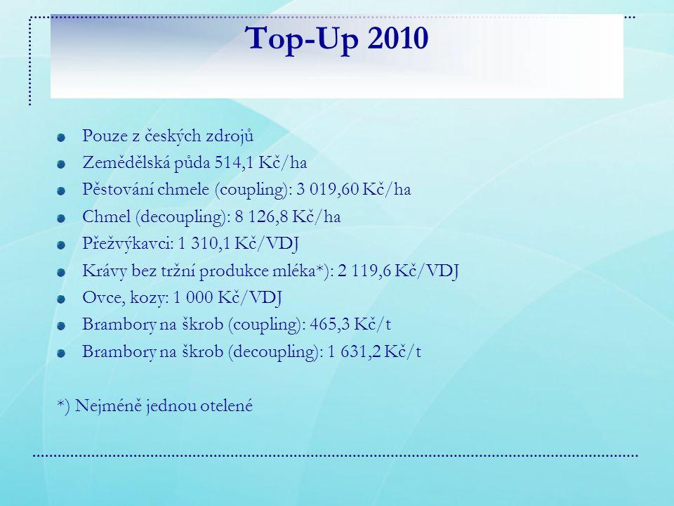 Top-Up 2010 Pouze z českých zdrojů Zemědělská půda 514,1 Kč/ha Pěstování chmele (coupling): 3 019,60 Kč/ha Chmel (decoupling): 8 126,8 Kč/ha Přežvýkavci: 1 310,1 Kč/VDJ Krávy bez tržní produkce mléka*): 2 119,6 Kč/VDJ Ovce, kozy: 1 000 Kč/VDJ Brambory na škrob (coupling): 465,3 Kč/t Brambory na škrob (decoupling): 1 631,2 Kč/t *) Nejméně jednou otelené