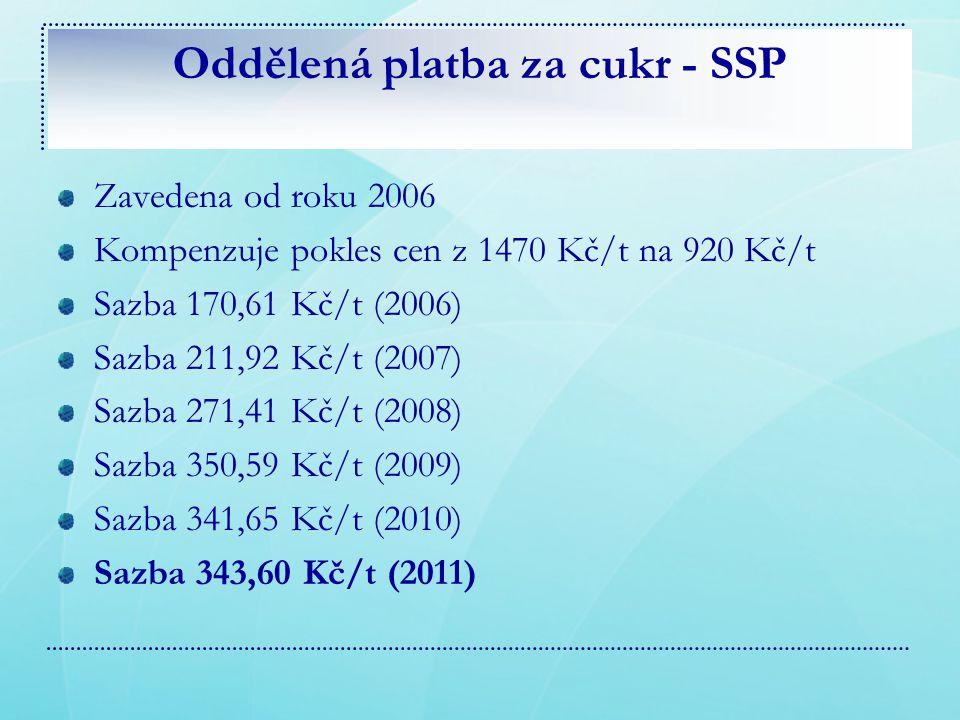 Oddělená platba za cukr - SSP Zavedena od roku 2006 Kompenzuje pokles cen z 1470 Kč/t na 920 Kč/t Sazba 170,61 Kč/t (2006) Sazba 211,92 Kč/t (2007) Sazba 271,41 Kč/t (2008) Sazba 350,59 Kč/t (2009) Sazba 341,65 Kč/t (2010) Sazba 343,60 Kč/t (2011)