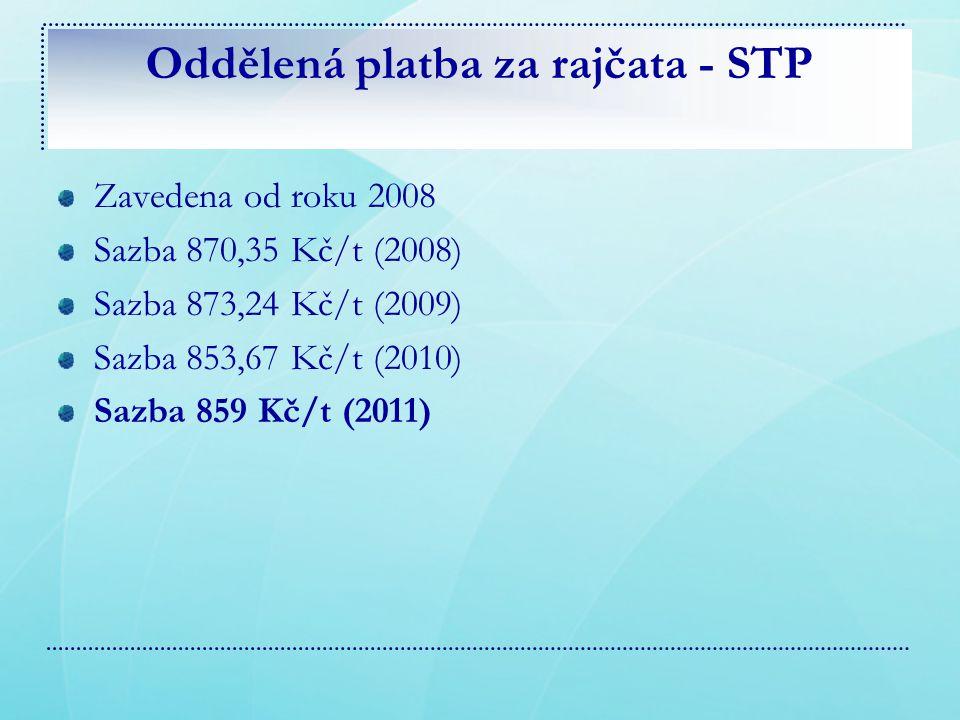 Oddělená platba za rajčata - STP Zavedena od roku 2008 Sazba 870,35 Kč/t (2008) Sazba 873,24 Kč/t (2009) Sazba 853,67 Kč/t (2010) Sazba 859 Kč/t (2011)