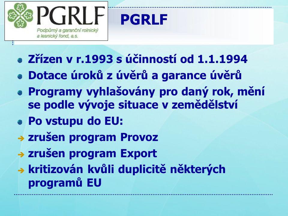 PGRLF Zřízen v r.1993 s účinností od 1.1.1994 Dotace úroků z úvěrů a garance úvěrů Programy vyhlašovány pro daný rok, mění se podle vývoje situace v zemědělství Po vstupu do EU:  zrušen program Provoz  zrušen program Export  kritizován kvůli duplicitě některých programů EU