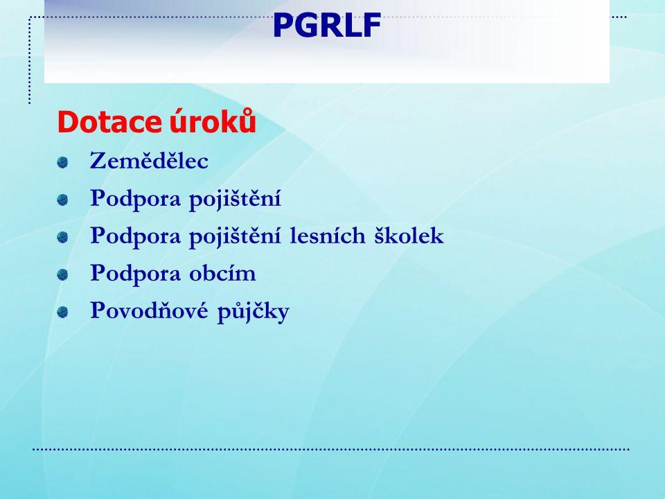 PGRLF Dotace úroků Zemědělec Podpora pojištění Podpora pojištění lesních školek Podpora obcím Povodňové půjčky