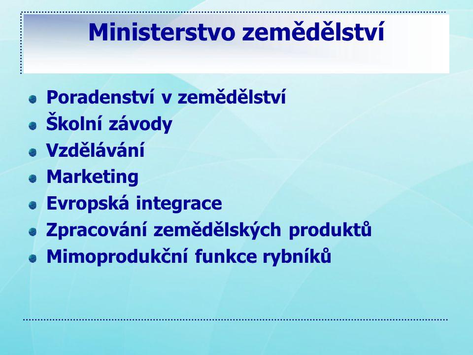 Ministerstvo zemědělství Poradenství v zemědělství Školní závody Vzdělávání Marketing Evropská integrace Zpracování zemědělských produktů Mimoprodukční funkce rybníků