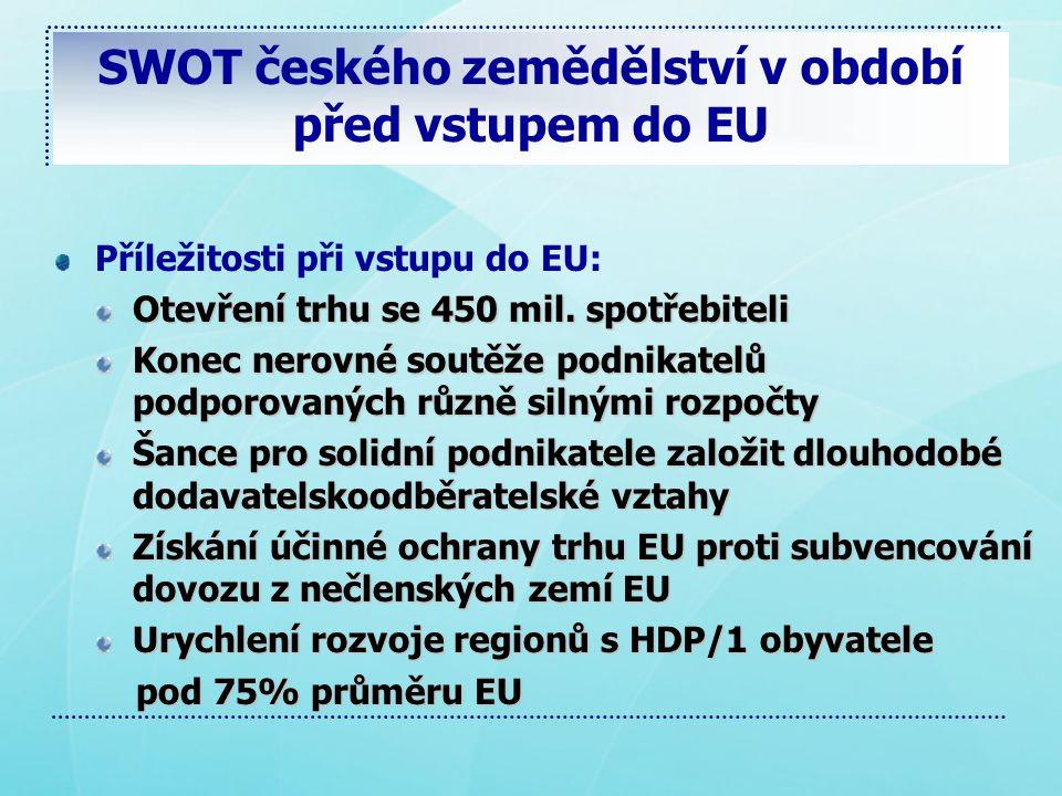 SWOT českého zemědělství v období před vstupem do EU Příležitosti při vstupu do EU: Otevření trhu se 450 mil.