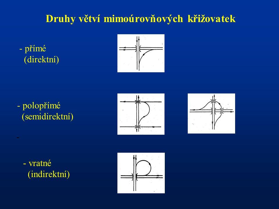 - Druhy větví mimoúrovňových křižovatek - přímé (direktní) - polopřímé (semidirektní) - vratné (indirektní)