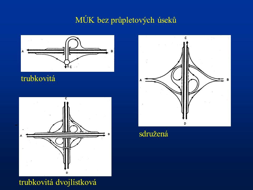 - MÚK bez průpletových úseků trubkovitá sdružená trubkovitá dvojlístková