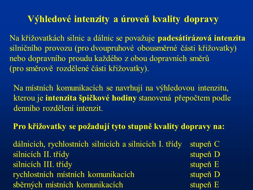 - Popis prvků okružní křižovatky