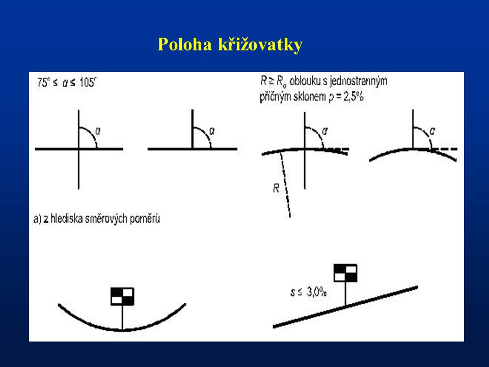 - Mimoúrovňové křižovatky Vzájemně propojují pozemní komunikace křížící se v různých úrovních