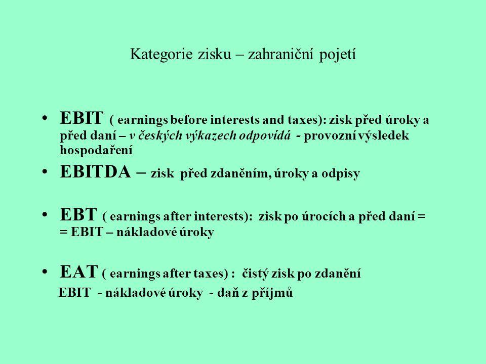 Kategorie zisku – zahraniční pojetí EBIT ( earnings before interests and taxes): zisk před úroky a před daní – v českých výkazech odpovídá - provozní